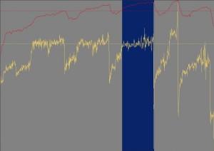 Grafico Frequenza cardiaca Potenza